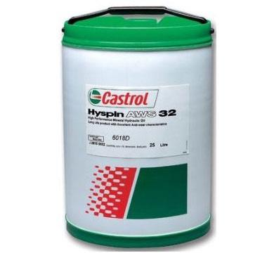 castrol-hyspin-1